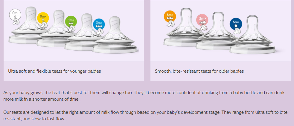 Philips Avent – 10% to 20% Off Trade Prices NOW!