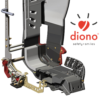 Diono - The Cornerstone of Travel Safety