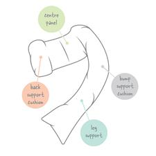 Dreamgenii Pregnancy Pillow Floral Grey