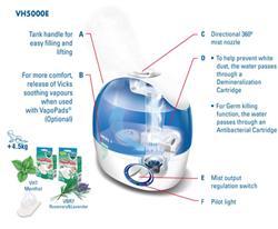 Vicks Cool Mist Mini Ultrasonic Humidifier