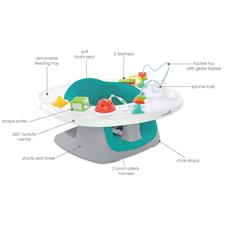 Baby products distributor of Summer Infant 4 In 1 Super Seat Neutral