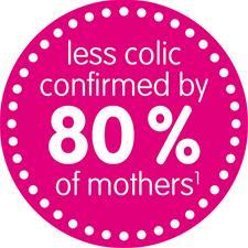Baby products wholesaler of MAM Easy Start Anti-Colic Bottle Unisex 160ml 3Pk