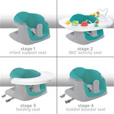 Baby products wholesaler of Summer Infant 4 In 1 Super Seat Neutral
