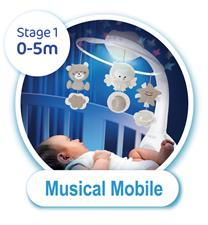 Baby products supplier of Infantino 3 in 1 Projector Musical Mobile Grey